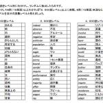 スクリーンショット 2014-04-03 5.50.28